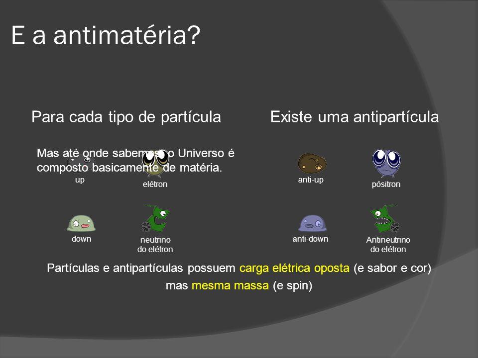 Para cada tipo de partículaExiste uma antipartícula E a antimatéria? Partículas e antipartículas possuem carga elétrica oposta (e sabor e cor) mas mes