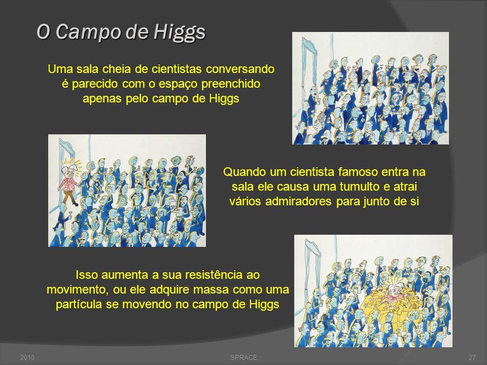 SPRACE27 Isso aumenta a sua resistência ao movimento, ou ele adquire massa como uma partícula se movendo no campo de Higgs O Campo de Higgs Quando um cientista famoso entra na sala ele causa uma tumulto e atrai vários admiradores para junto de si Uma sala cheia de cientistas conversando é parecido com o espaço preenchido apenas pelo campo de Higgs 2010