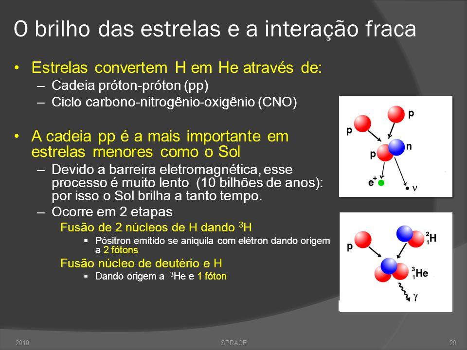 O brilho das estrelas e a interação fraca SPRACE29 •Estrelas convertem H em He através de: –Cadeia próton-próton (pp) –Ciclo carbono-nitrogênio-oxigên