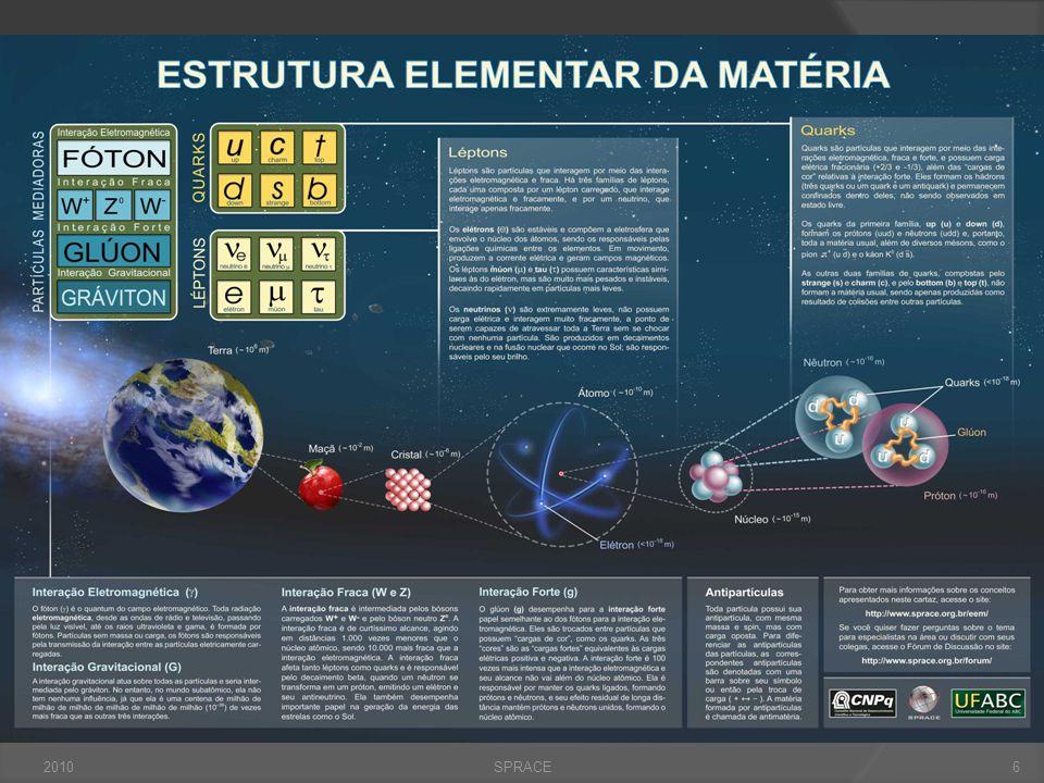 Do Átomo aos Quarks 2010SPRACE 10 -9 7