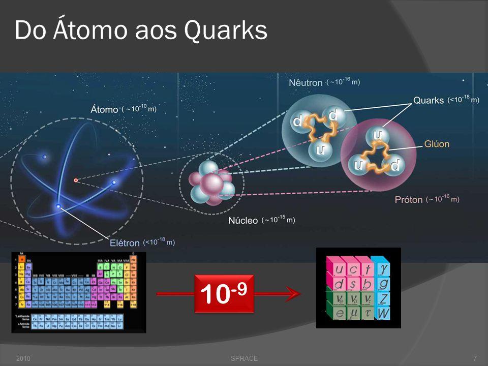 Essas 3 partículas formam todo o universo.