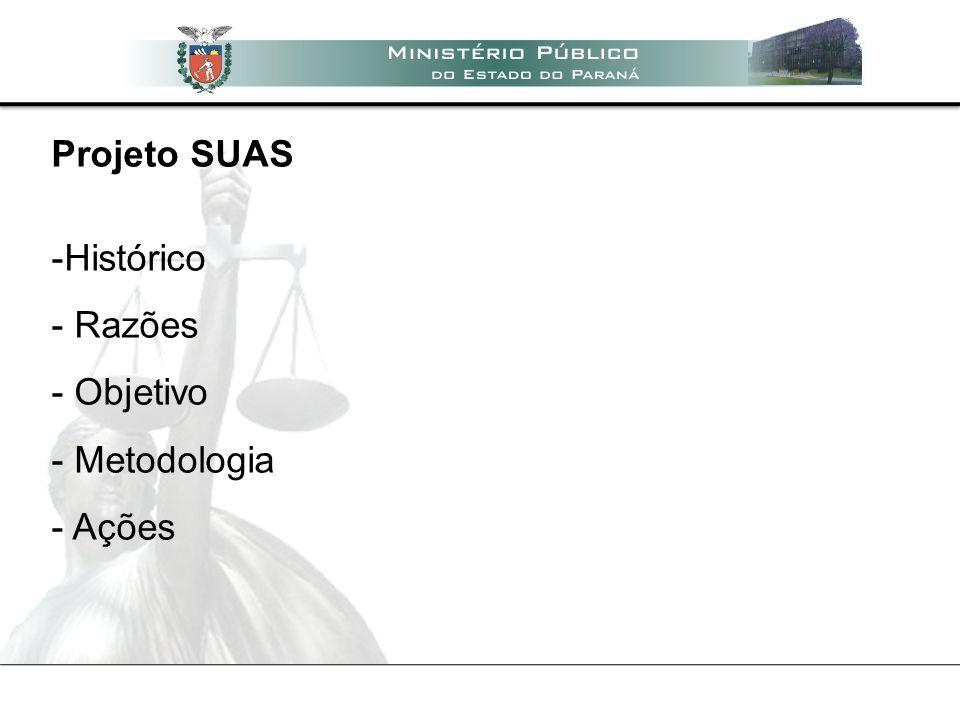 Projeto SUAS -Histórico - Razões - Objetivo - Metodologia - Ações