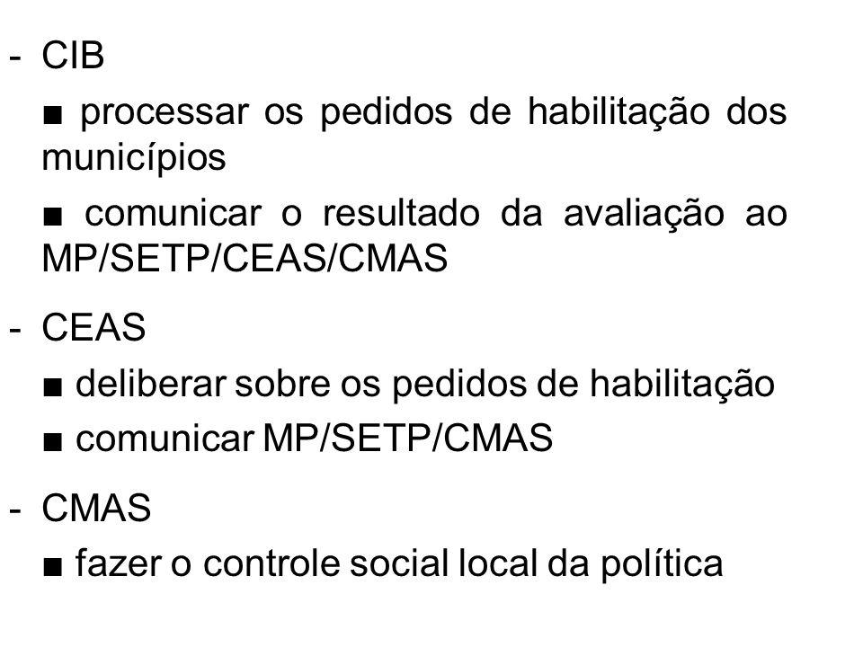 -CIB ■ processar os pedidos de habilitação dos municípios ■ comunicar o resultado da avaliação ao MP/SETP/CEAS/CMAS -CEAS ■ deliberar sobre os pedidos de habilitação ■ comunicar MP/SETP/CMAS -CMAS ■ fazer o controle social local da política