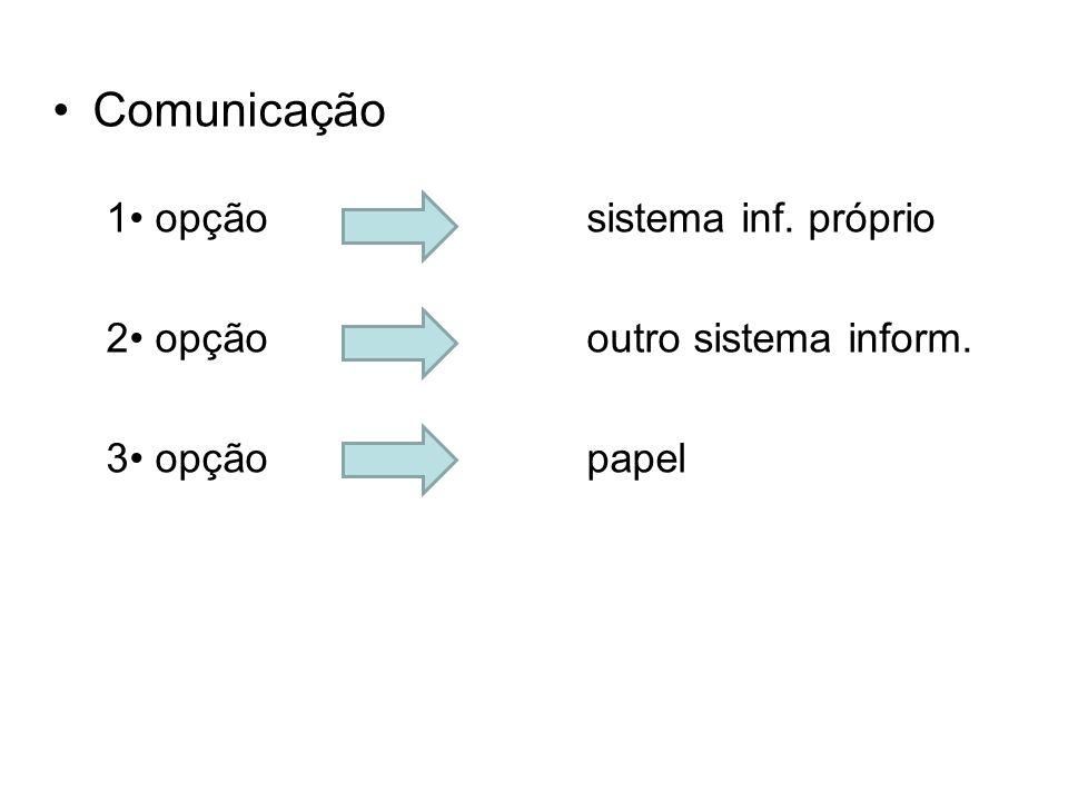 •Comunicação 1• opçãosistema inf. próprio 2• opçãooutro sistema inform. 3• opçãopapel