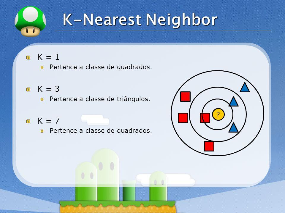 LOGO K-Nearest Neighbor K = 1 Pertence a classe de quadrados. K = 3 Pertence a classe de triângulos. K = 7 Pertence a classe de quadrados. ?