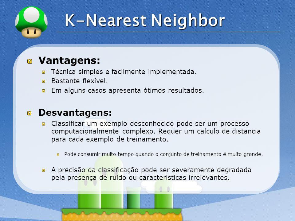 LOGO K-Nearest Neighbor Vantagens: Técnica simples e facilmente implementada. Bastante flexível. Em alguns casos apresenta ótimos resultados. Desvanta