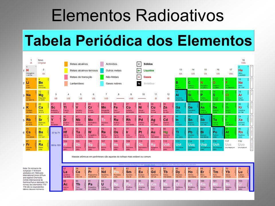 Reações Nucleares  Decaimento Radioativo Partículas α, β e raios ɤ  Fissão Nuclear  Fusão Nuclear