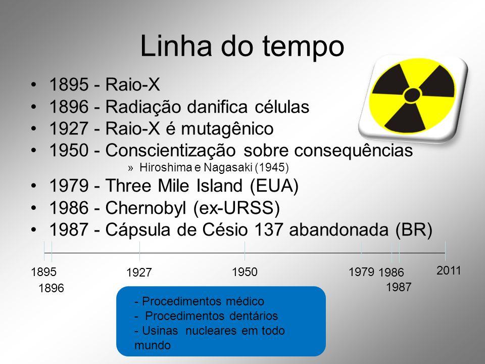 Linha do tempo •1895 - Raio-X •1896 - Radiação danifica células •1927 - Raio-X é mutagênico •1950 - Conscientização sobre consequências »Hiroshima e Nagasaki (1945) •1979 - Three Mile Island (EUA) •1986 - Chernobyl (ex-URSS) •1987 - Cápsula de Césio 137 abandonada (BR) - Procedimentos médico - Procedimentos dentários - Usinas nucleares em todo mundo 2011 1895 1896 19501979 19271986 1987