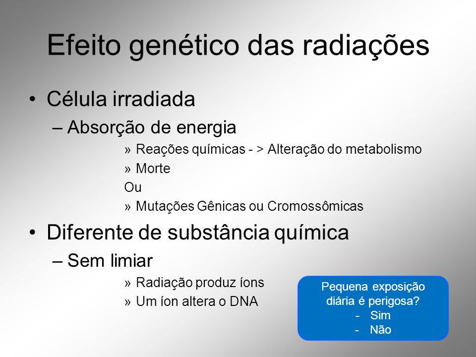 Efeito genético das radiações •Célula irradiada –Absorção de energia »Reações químicas - > Alteração do metabolismo »Morte Ou »Mutações Gênicas ou Cromossômicas •Diferente de substância química –Sem limiar »Radiação produz íons »Um íon altera o DNA Pequena exposição diária é perigosa.