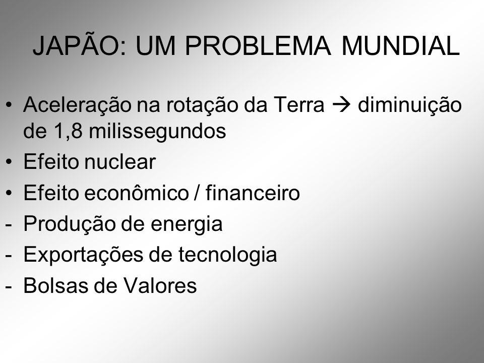 •Aceleração na rotação da Terra  diminuição de 1,8 milissegundos •Efeito nuclear •Efeito econômico / financeiro -Produção de energia -Exportações de tecnologia -Bolsas de Valores