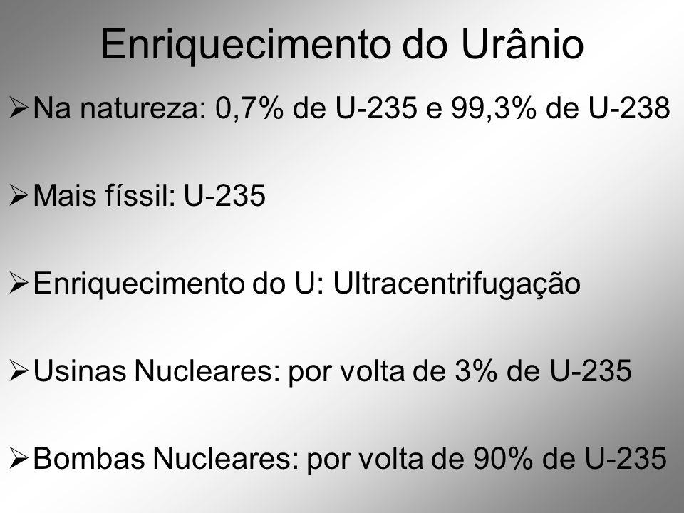Enriquecimento do Urânio  Na natureza: 0,7% de U-235 e 99,3% de U-238  Mais físsil: U-235  Enriquecimento do U: Ultracentrifugação  Usinas Nucleares: por volta de 3% de U-235  Bombas Nucleares: por volta de 90% de U-235
