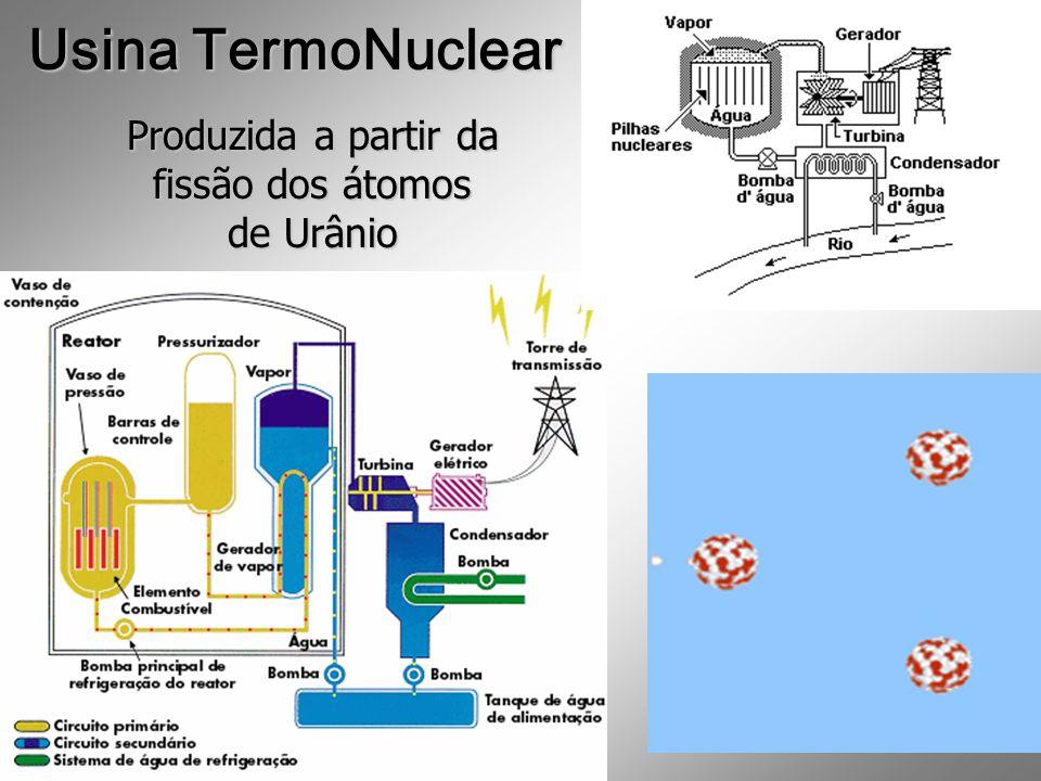 Usina TermoNuclear Produzida a partir da fissão dos átomos de Urânio