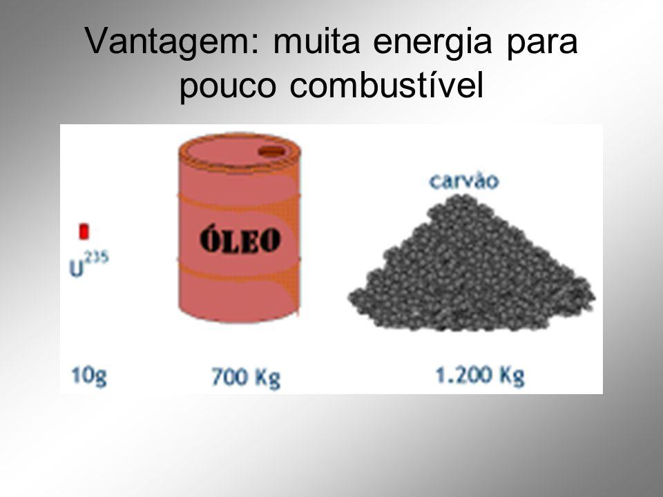 Vantagem/Desvantagem Vantagem:  Não emite gases poluentes  Menor volume de rejeitos Desvantagem:  Lixo radioativo  Água devolvida ao ambiente  Acidente nuclear