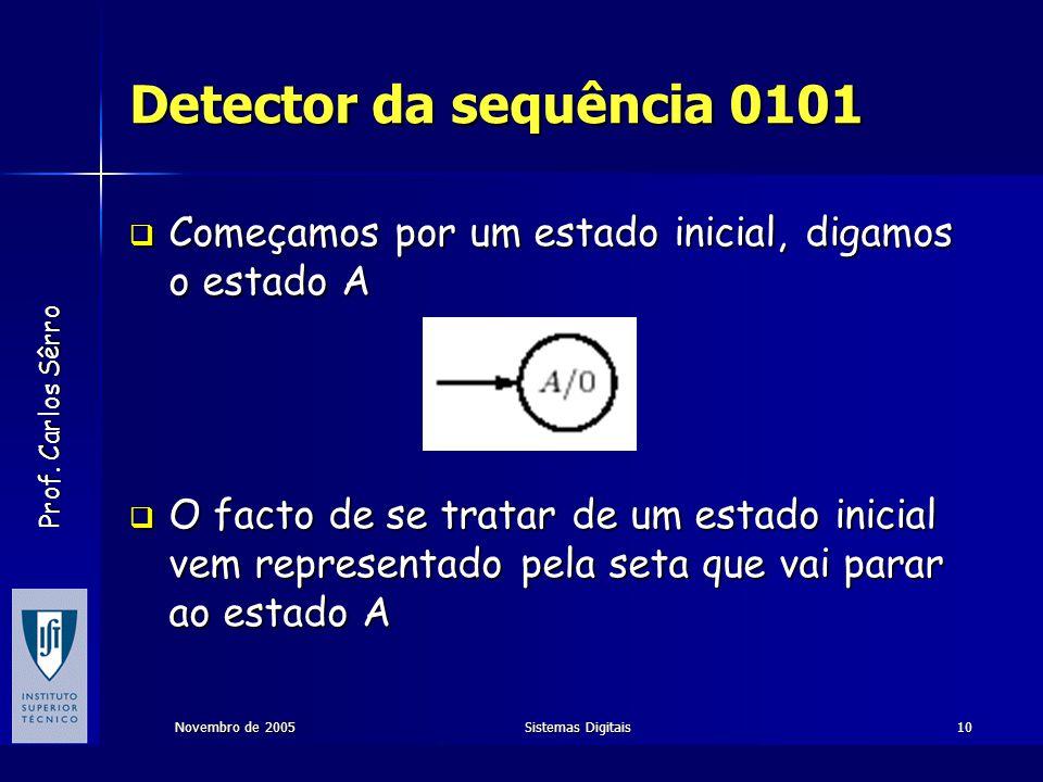 Prof. Carlos Sêrro Novembro de 2005Sistemas Digitais10 Detector da sequência 0101  Começamos por um estado inicial, digamos o estado A  O facto de s