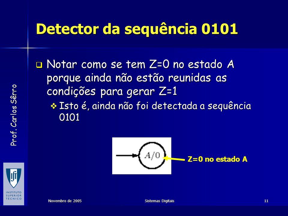 Prof. Carlos Sêrro Novembro de 2005Sistemas Digitais11 Detector da sequência 0101  Notar como se tem Z=0 no estado A porque ainda não estão reunidas