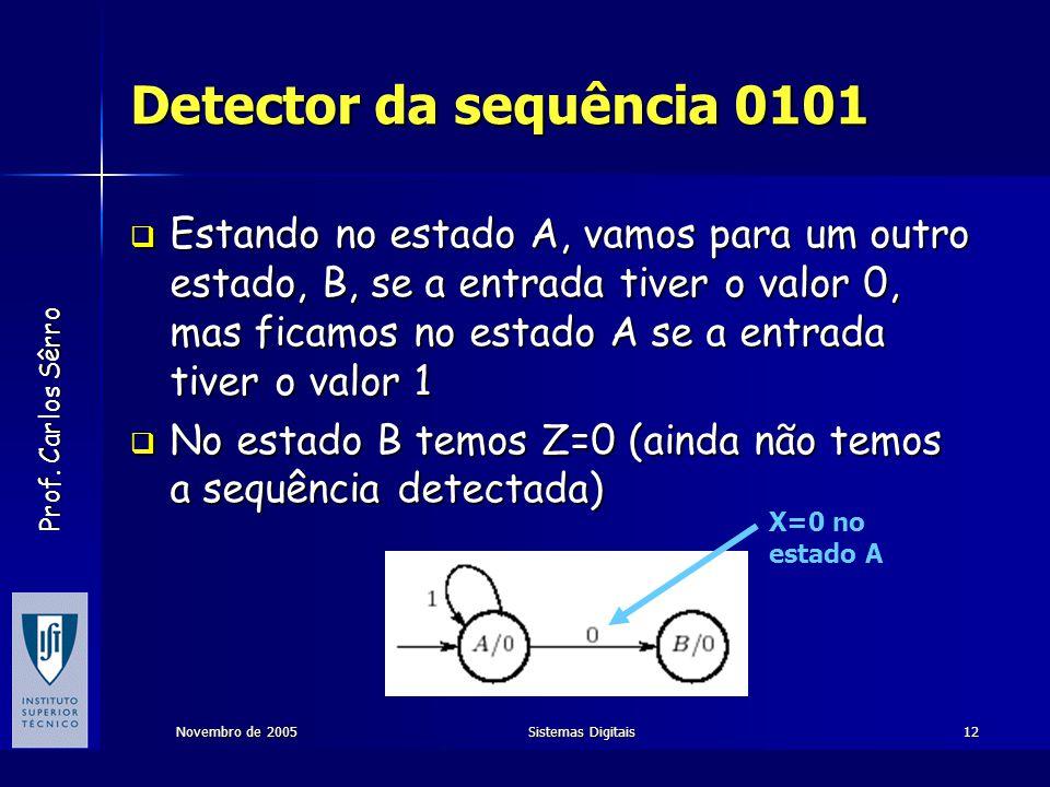 Prof. Carlos Sêrro Novembro de 2005Sistemas Digitais12 Detector da sequência 0101  Estando no estado A, vamos para um outro estado, B, se a entrada t