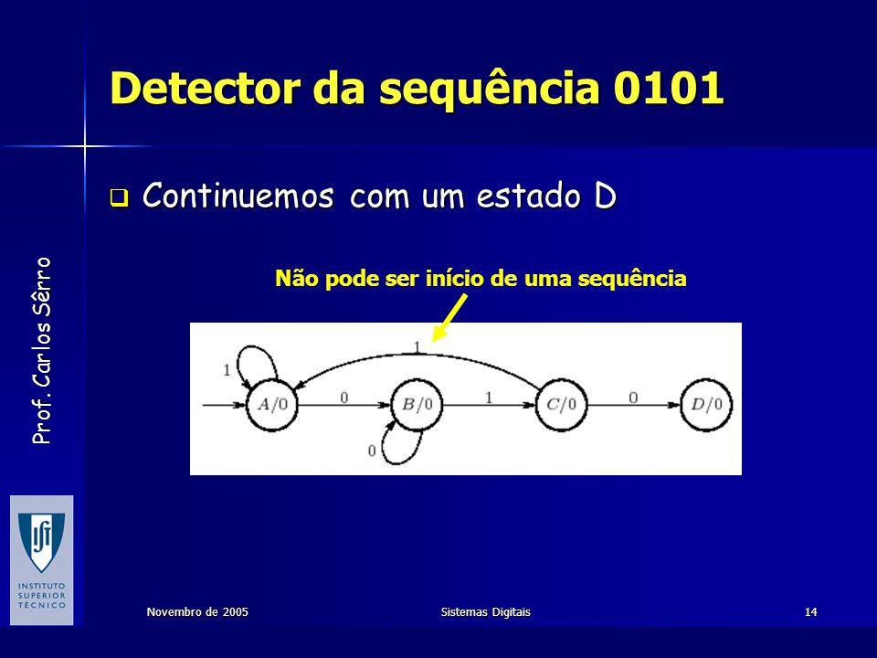 Prof. Carlos Sêrro Novembro de 2005Sistemas Digitais14 Detector da sequência 0101  Continuemos com um estado D Não pode ser início de uma sequência