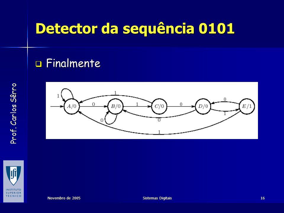 Prof. Carlos Sêrro Novembro de 2005Sistemas Digitais16 Detector da sequência 0101  Finalmente