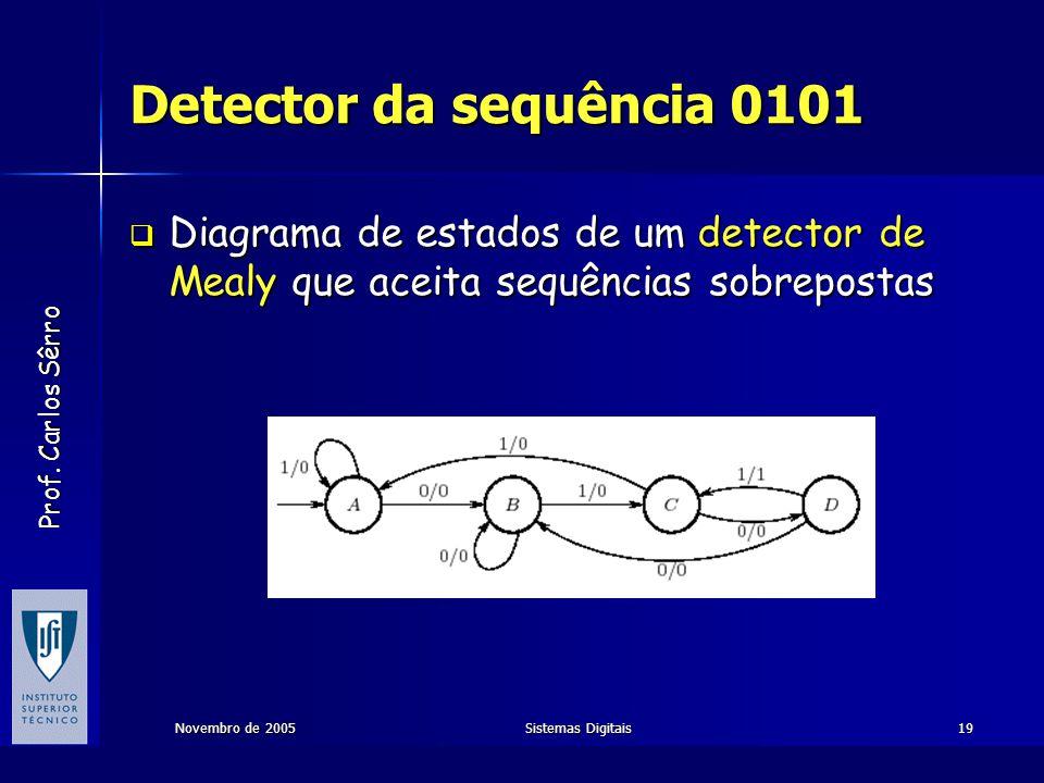 Prof. Carlos Sêrro Novembro de 2005Sistemas Digitais19 Detector da sequência 0101  Diagrama de estados de um detector de Mealy que aceita sequências