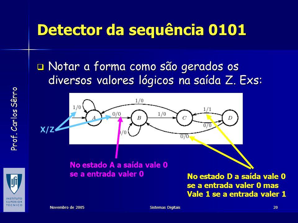 Prof. Carlos Sêrro Novembro de 2005Sistemas Digitais20 Detector da sequência 0101  Notar a forma como são gerados os diversos valores lógicos na saíd