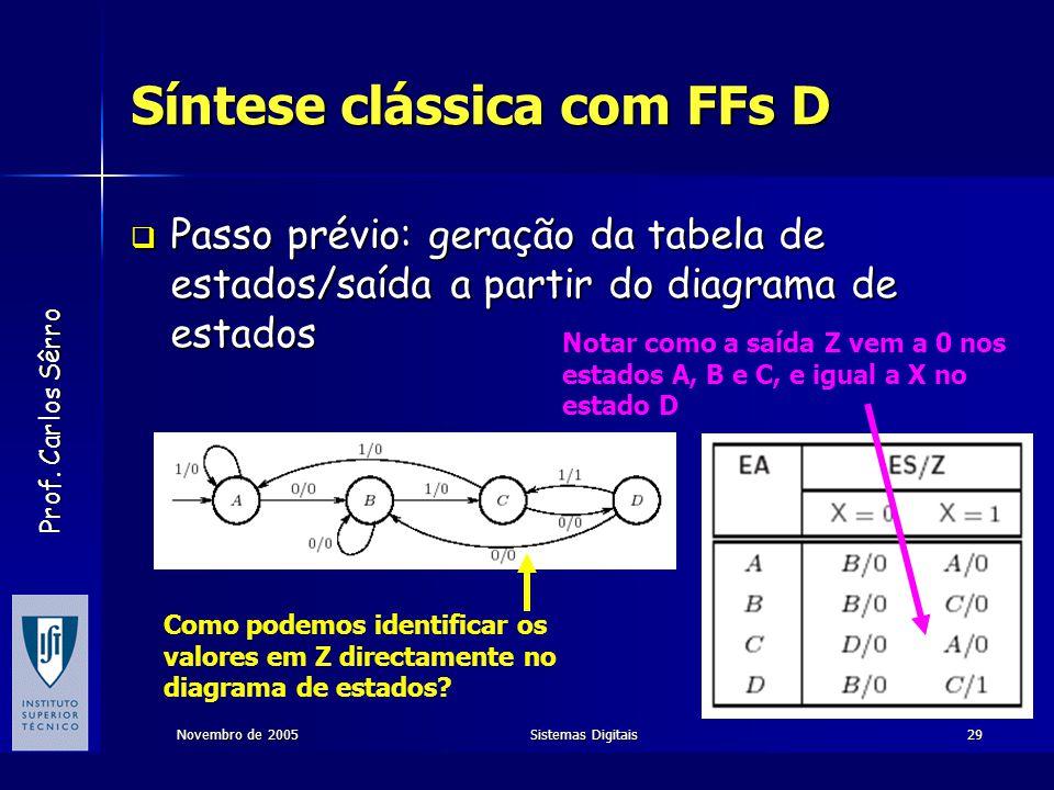 Prof. Carlos Sêrro Novembro de 2005Sistemas Digitais29 Síntese clássica com FFs D  Passo prévio: geração da tabela de estados/saída a partir do diagr