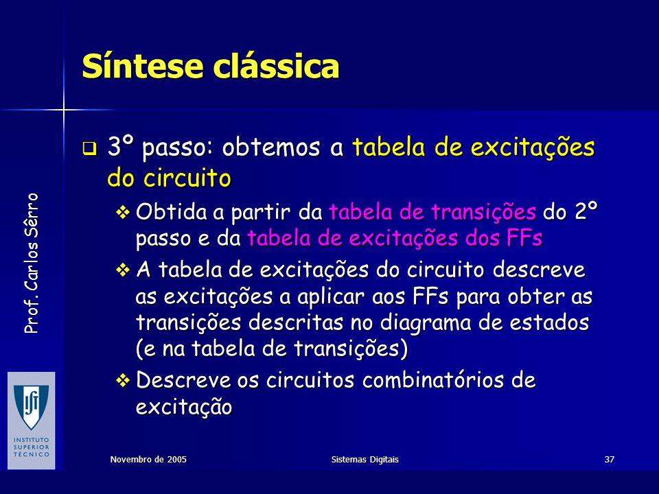Prof. Carlos Sêrro Novembro de 2005Sistemas Digitais37 Síntese clássica  3º passo: obtemos a tabela de excitações do circuito  Obtida a partir da ta