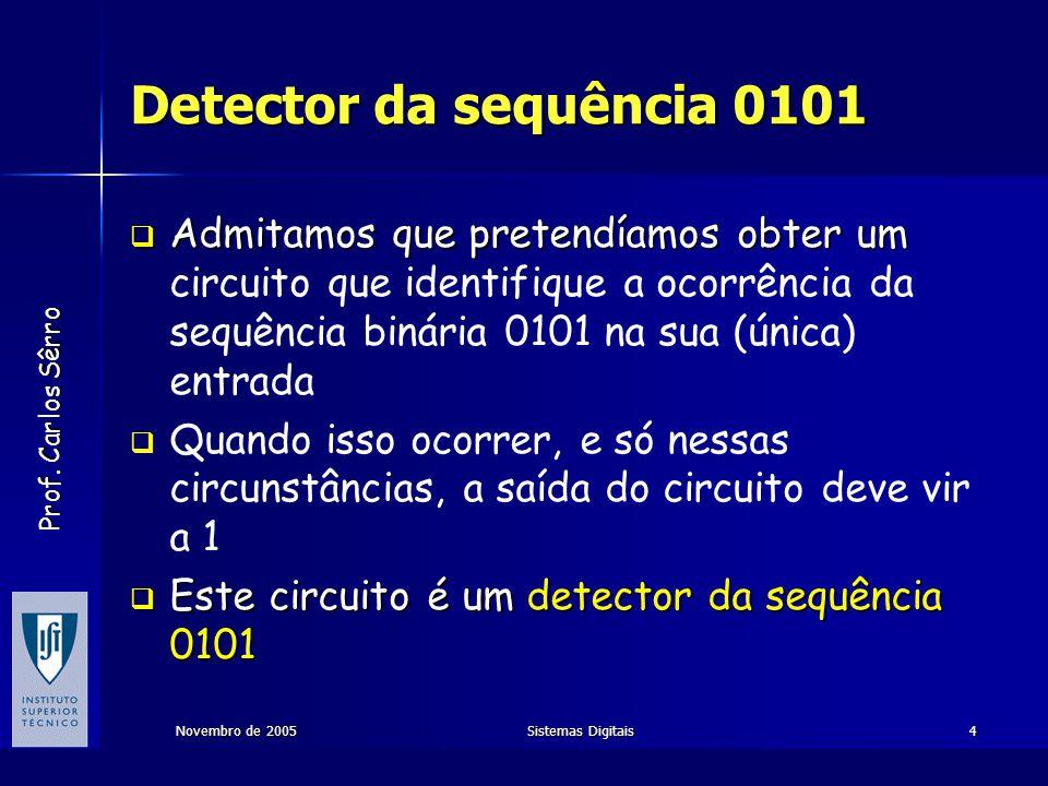 Prof. Carlos Sêrro Novembro de 2005Sistemas Digitais4 Detector da sequência 0101  Admitamos que pretendíamos obter um  Admitamos que pretendíamos ob