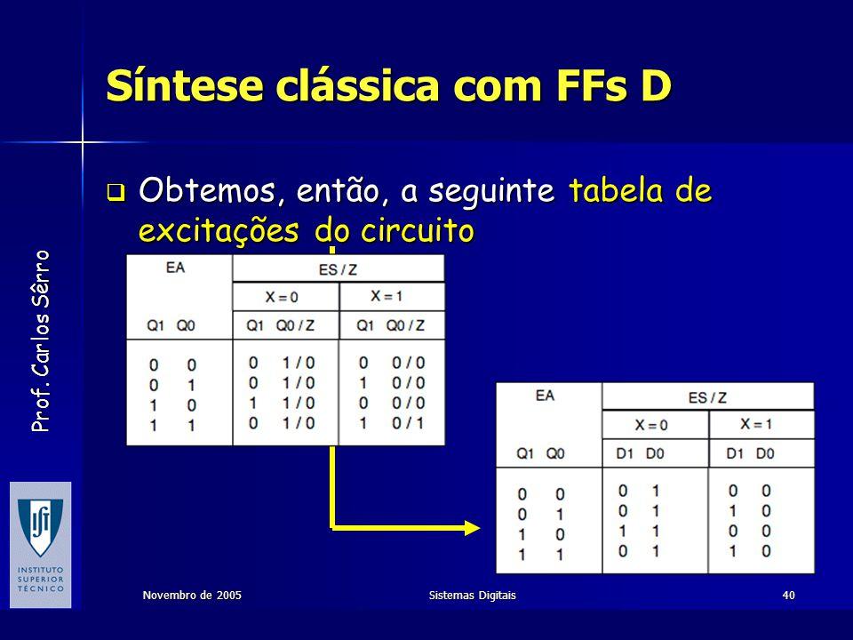 Prof. Carlos Sêrro Novembro de 2005Sistemas Digitais40 Síntese clássica com FFs D  Obtemos, então, a seguinte tabela de excitações do circuito