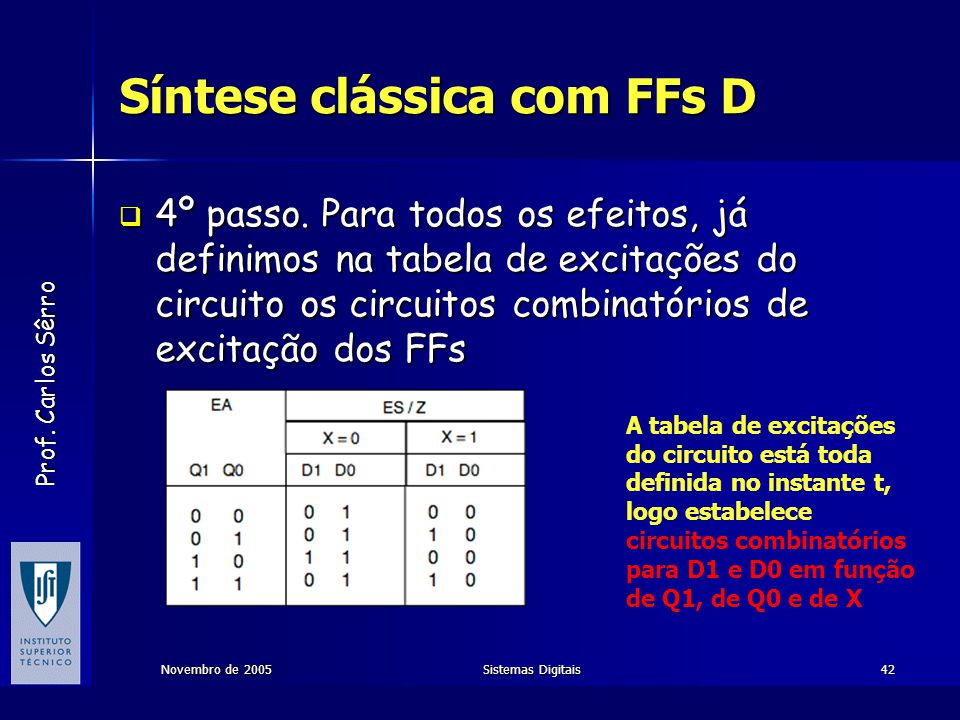 Prof. Carlos Sêrro Novembro de 2005Sistemas Digitais42 Síntese clássica com FFs D  4º passo. Para todos os efeitos, já definimos na tabela de excitaç