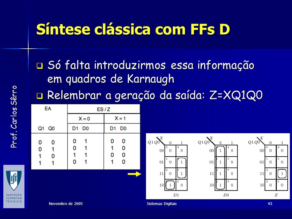 Prof. Carlos Sêrro Novembro de 2005Sistemas Digitais43 Síntese clássica com FFs D  Só falta introduzirmos essa informação em quadros de Karnaugh  Re