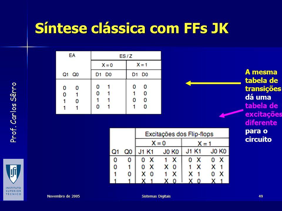 Prof. Carlos Sêrro Novembro de 2005Sistemas Digitais49 Síntese clássica com FFs JK A mesma tabela de transições dá uma tabela de excitações diferente