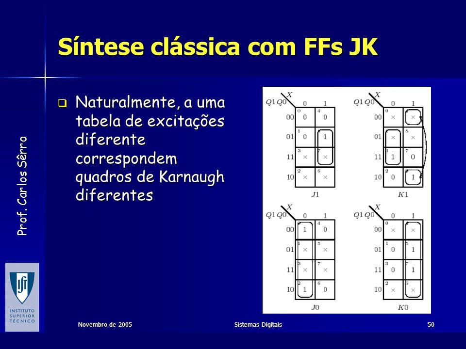Prof. Carlos Sêrro Novembro de 2005Sistemas Digitais50 Síntese clássica com FFs JK  Naturalmente, a uma tabela de excitações diferente correspondem q