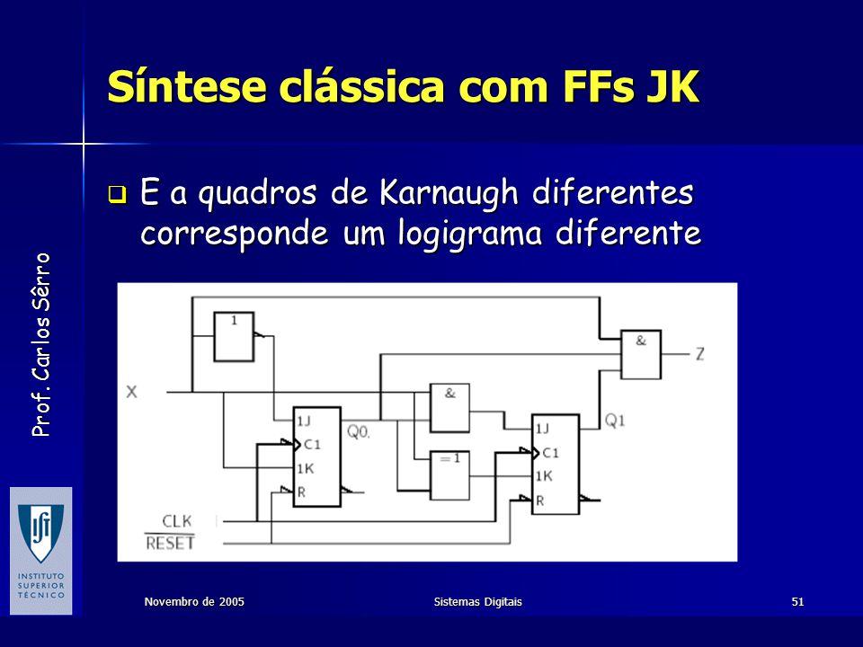 Prof. Carlos Sêrro Novembro de 2005Sistemas Digitais51 Síntese clássica com FFs JK  E a quadros de Karnaugh diferentes corresponde um logigrama difer