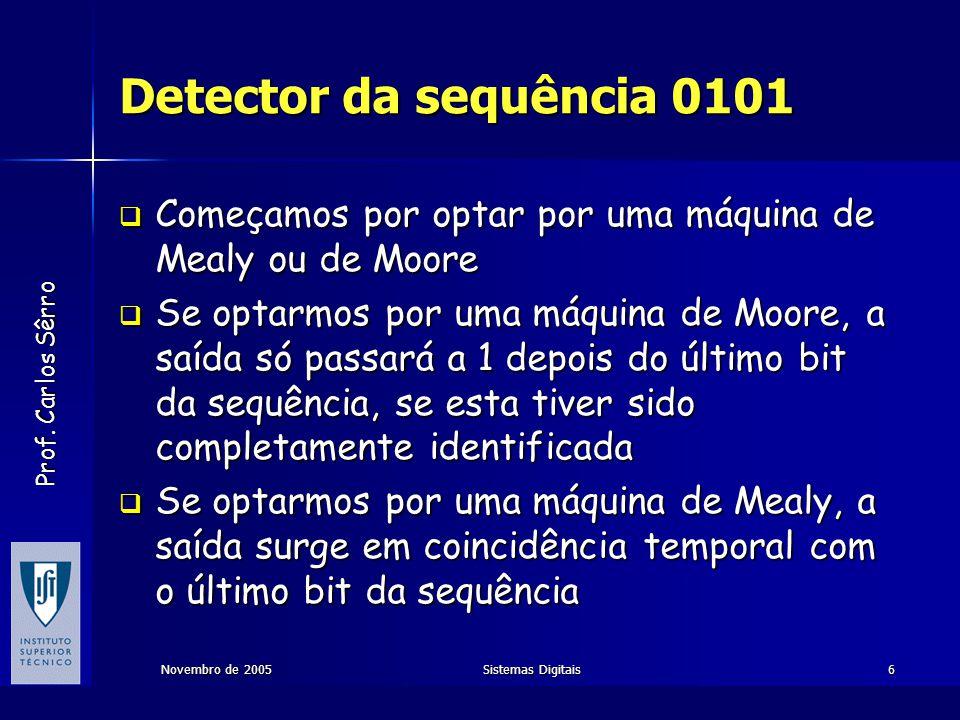 Prof. Carlos Sêrro Novembro de 2005Sistemas Digitais6 Detector da sequência 0101  Começamos por optar por uma máquina de Mealy ou de Moore  Se optar