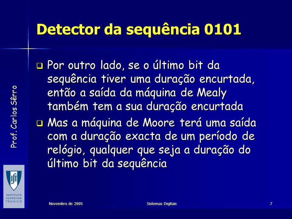 Prof. Carlos Sêrro Novembro de 2005Sistemas Digitais7 Detector da sequência 0101  Por outro lado, se o último bit da sequência tiver uma duração encu