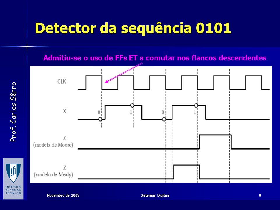 Prof. Carlos Sêrro Novembro de 2005Sistemas Digitais8 Detector da sequência 0101 Admitiu-se o uso de FFs ET a comutar nos flancos descendentes