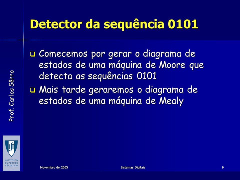 Prof. Carlos Sêrro Novembro de 2005Sistemas Digitais9 Detector da sequência 0101  Comecemos por gerar o diagrama de estados de uma máquina de Moore q
