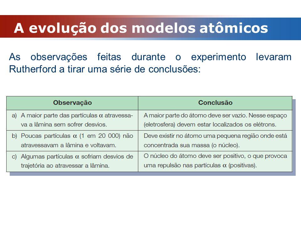 A evolução dos modelos atômicos As observações feitas durante o experimento levaram Rutherford a tirar uma série de conclusões:
