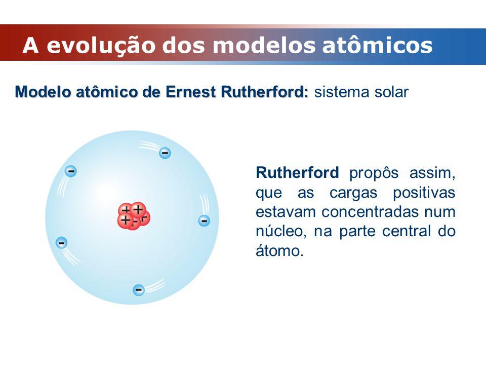 A evolução dos modelos atômicos Modelo atômico de Ernest Rutherford: Modelo atômico de Ernest Rutherford: sistema solar Rutherford propôs assim, que a