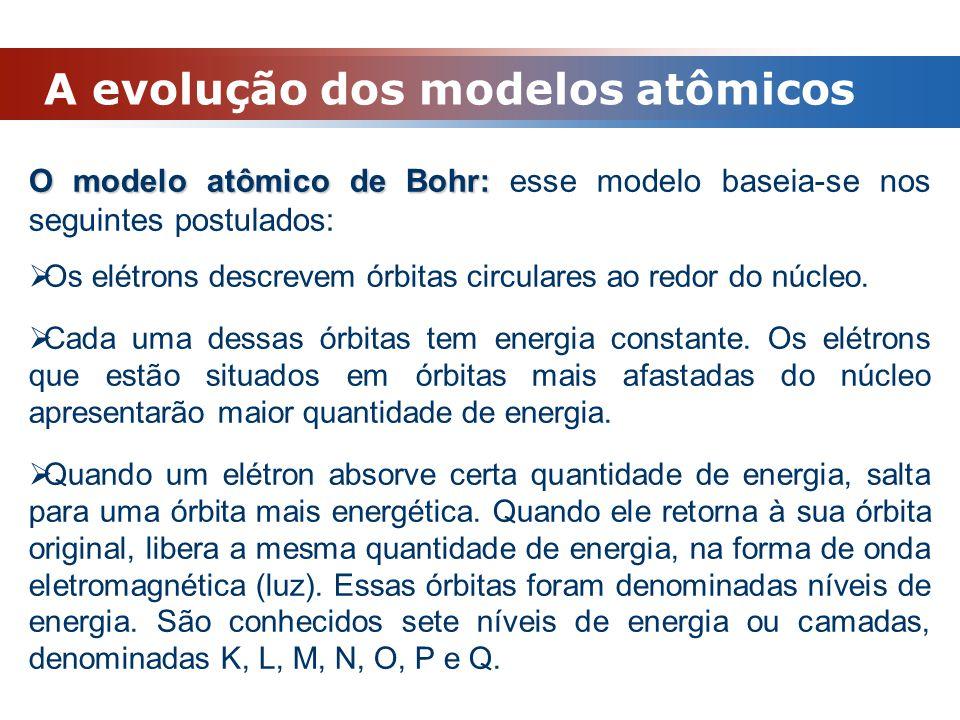 A evolução dos modelos atômicos O modelo atômico de Bohr: O modelo atômico de Bohr: esse modelo baseia-se nos seguintes postulados:  Os elétrons desc