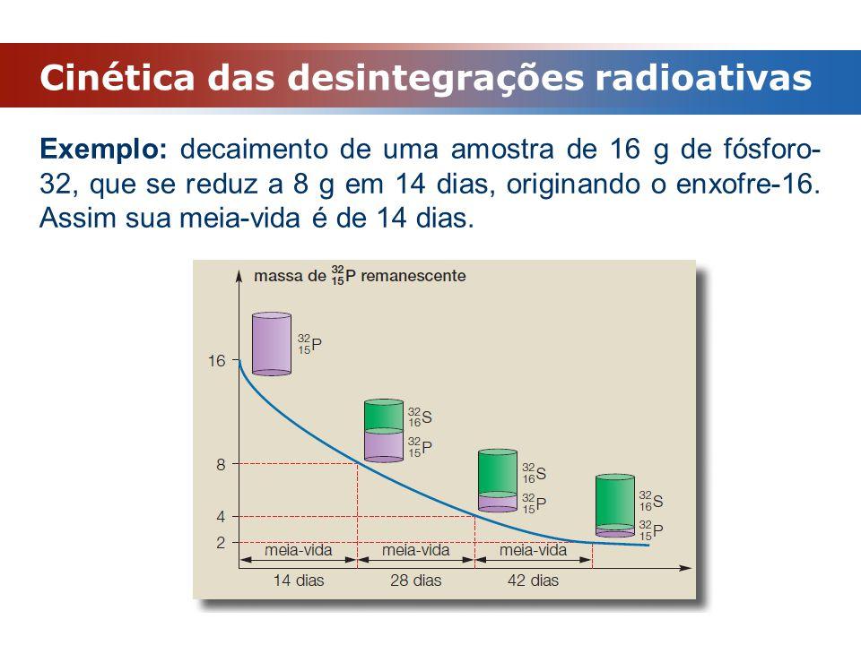 Cinética das desintegrações radioativas Exemplo: decaimento de uma amostra de 16 g de fósforo- 32, que se reduz a 8 g em 14 dias, originando o enxofre