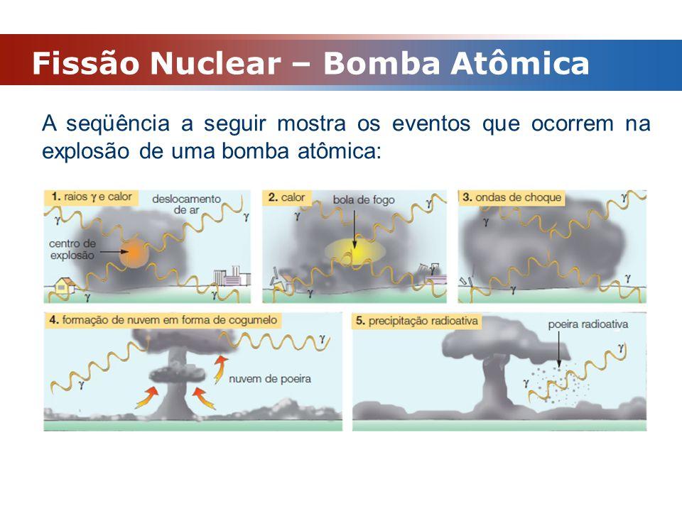 Fissão Nuclear – Bomba Atômica A seqüência a seguir mostra os eventos que ocorrem na explosão de uma bomba atômica: