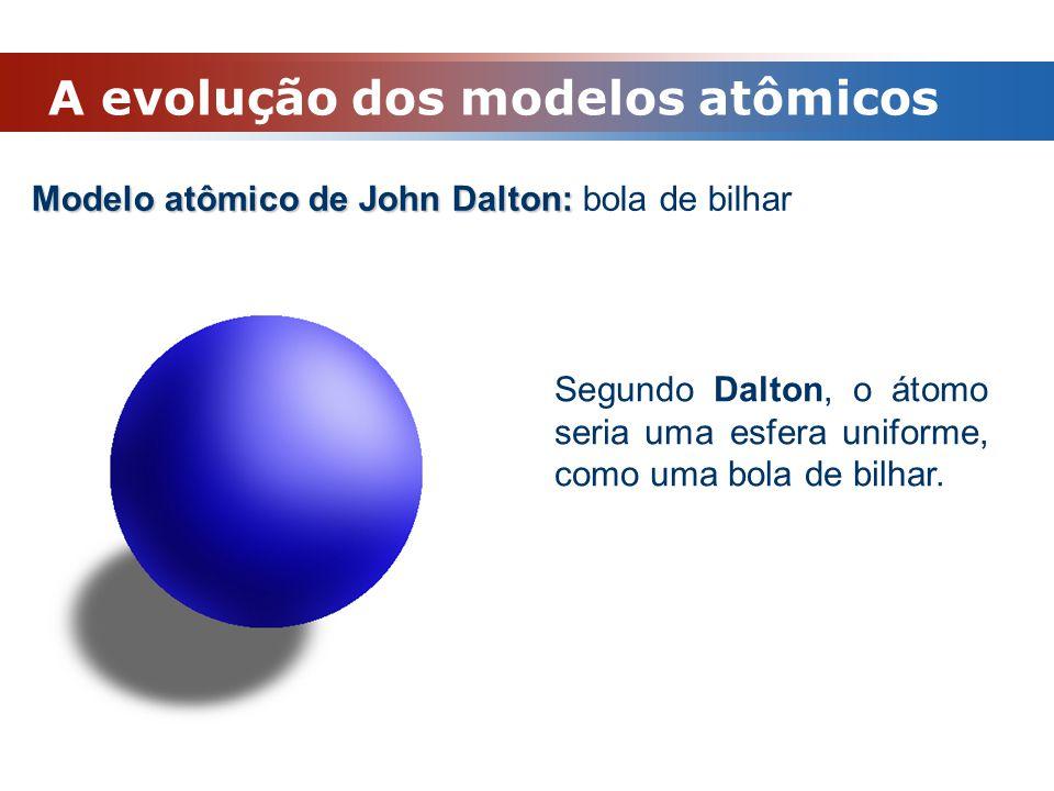 A evolução dos modelos atômicos Modelo atômico de John Dalton: Modelo atômico de John Dalton: bola de bilhar Segundo Dalton, o átomo seria uma esfera