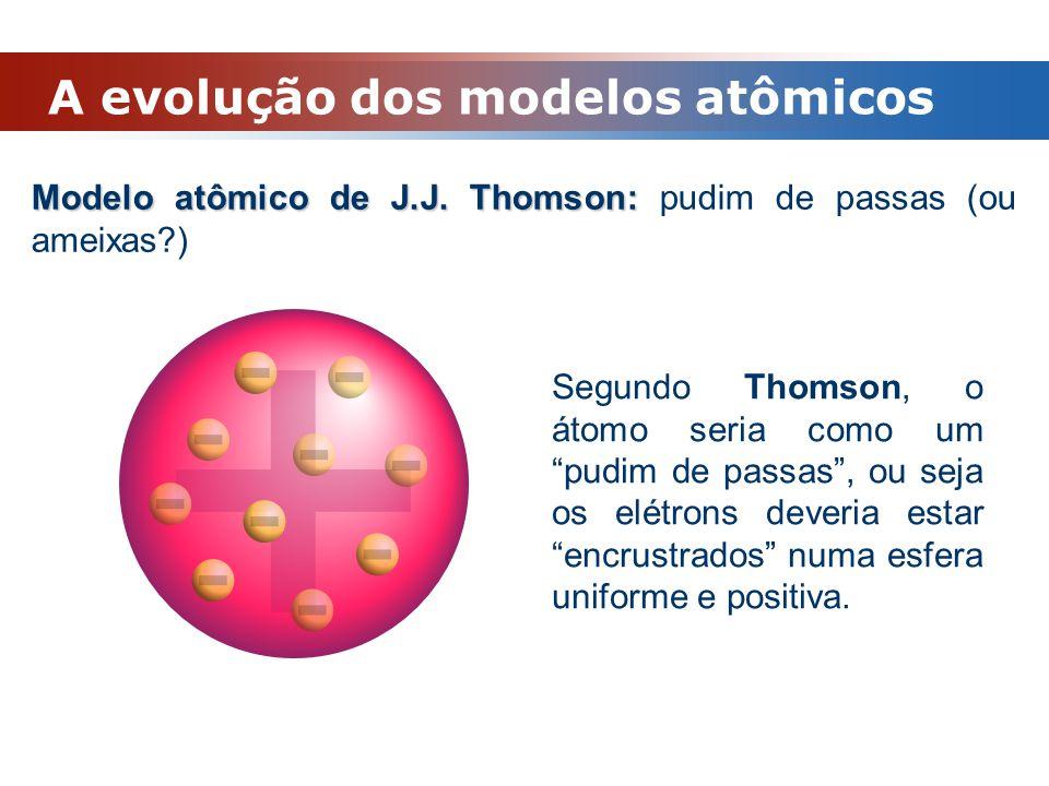 A evolução dos modelos atômicos Modelo atômico de J.J. Thomson: Modelo atômico de J.J. Thomson: pudim de passas (ou ameixas?) Segundo Thomson, o átomo