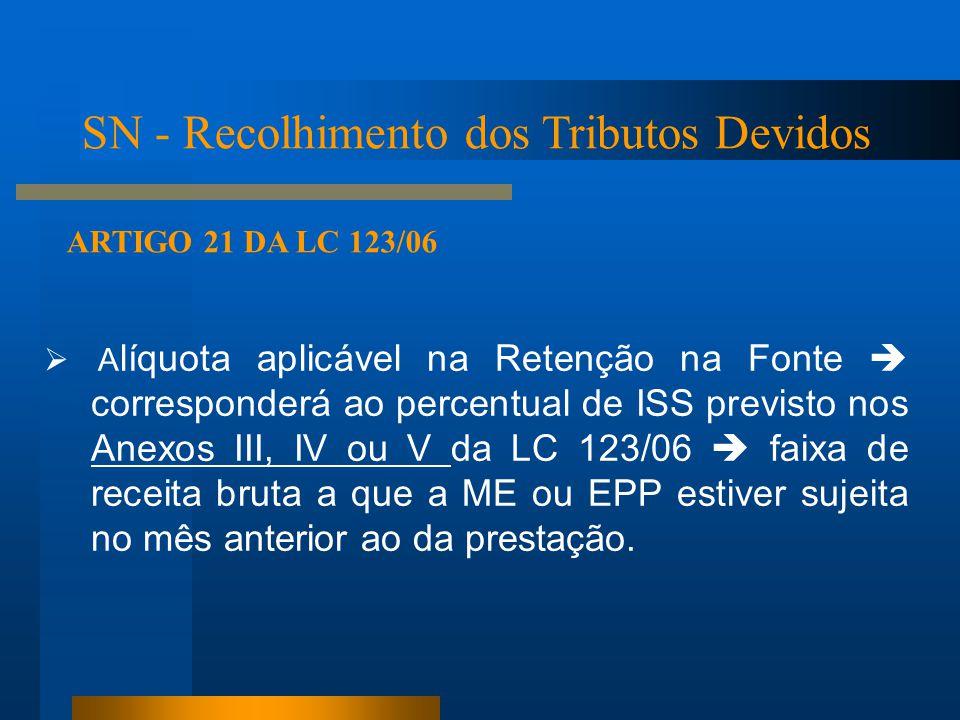  A líquota aplicável na Retenção na Fonte  corresponderá ao percentual de ISS previsto nos Anexos III, IV ou V da LC 123/06  faixa de receita bruta