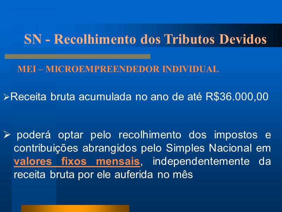 MEI – MICROEMPREENDEDOR INDIVIDUAL  Receita bruta acumulada no ano de até R$36.000,00  poderá optar pelo recolhimento dos impostos e contribuições a