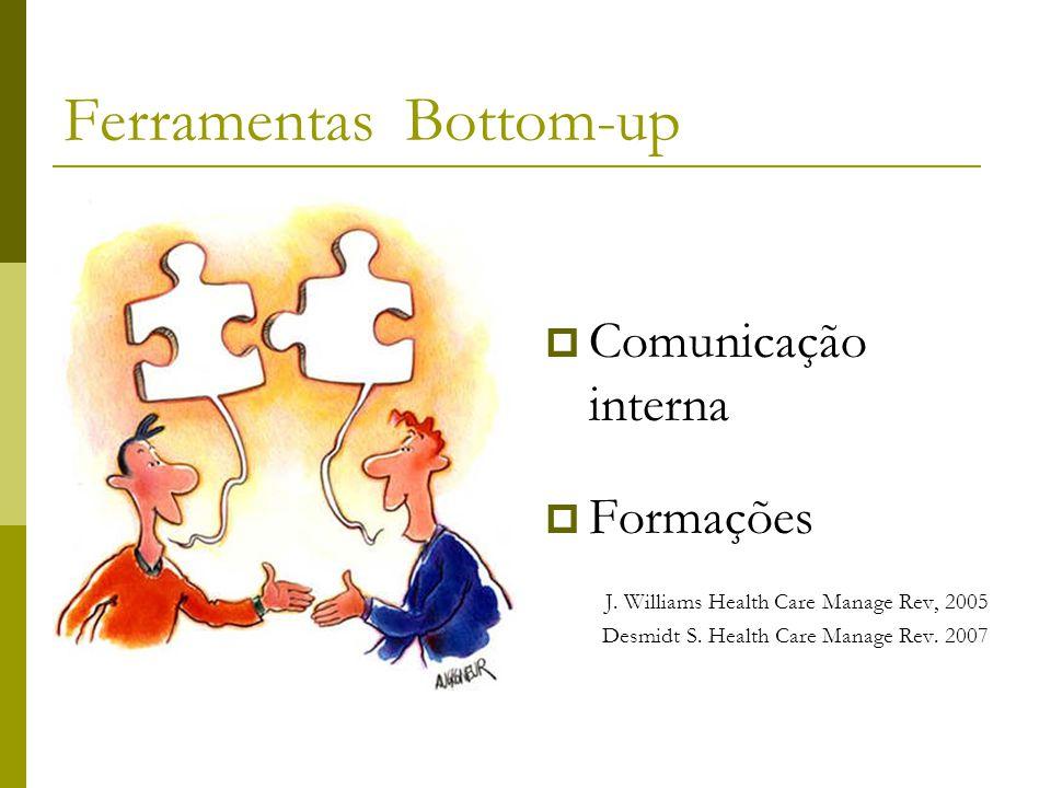 Ferramentas Bottom-up  Comunicação interna  Formações J.
