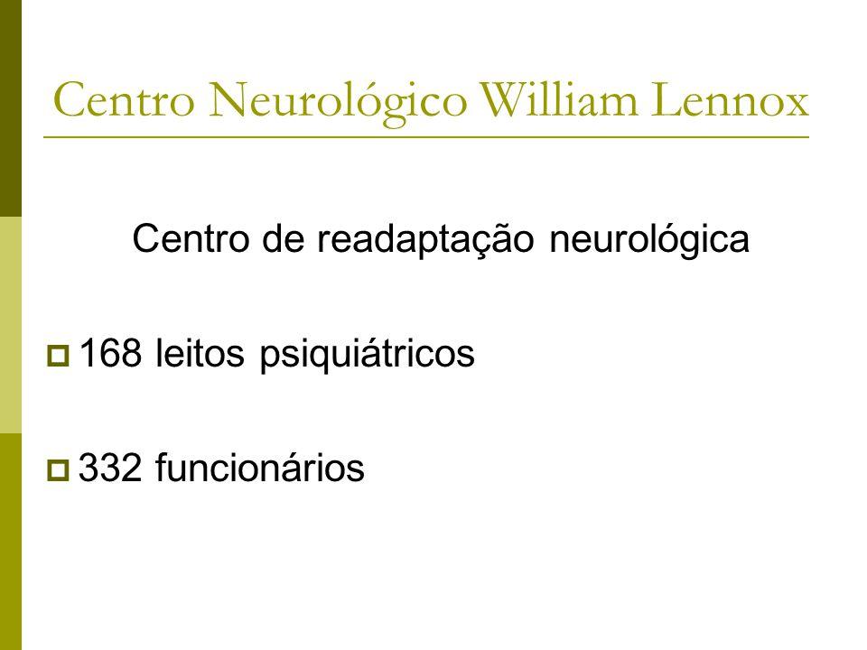 Centro Neurológico William Lennox Centro de readaptação neurológica  168 leitos psiquiátricos  332 funcionários