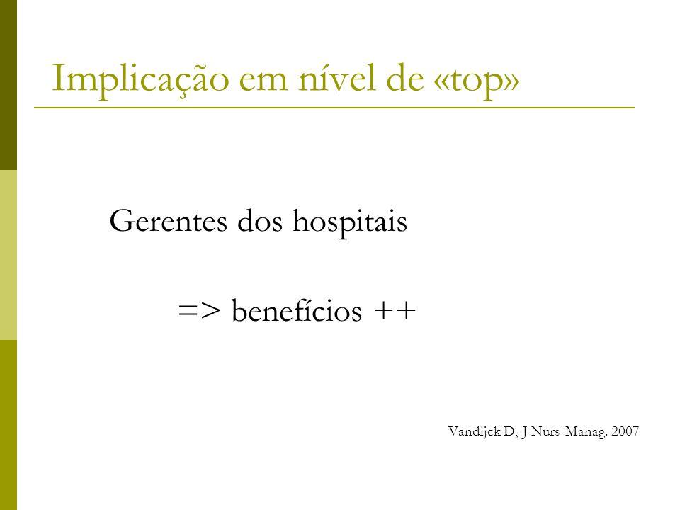 Implicação em nível de «top» Gerentes dos hospitais => benefícios ++ Vandijck D, J Nurs Manag. 2007