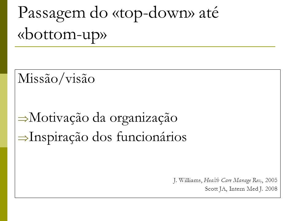 Passagem do «top-down» até «bottom-up» Missão/visão  Motivação da organização  Inspiração dos funcionários J.